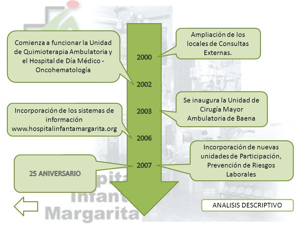 MAPA DE PROCESOS GENERAL INSUFICIENCIA CARDIACA ÍNDICE