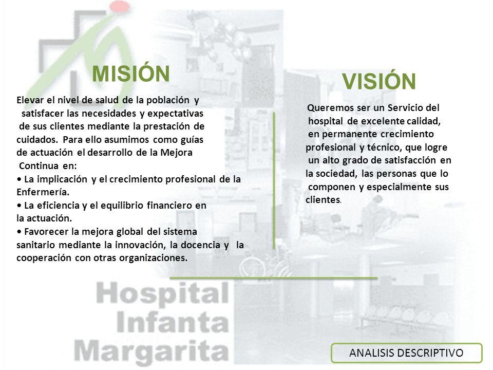 MISIÓN Elevar el nivel de salud de la población y satisfacer las necesidades y expectativas de sus clientes mediante la prestación de cuidados. Para e