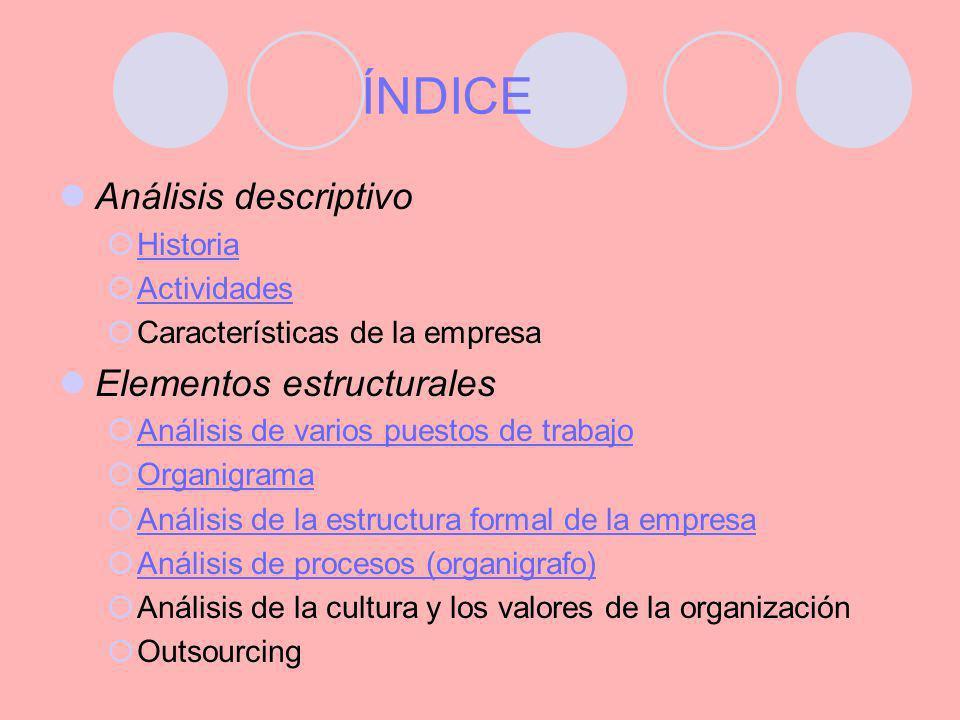 ÍNDICE Análisis descriptivo Historia Actividades Características de la empresa Elementos estructurales Análisis de varios puestos de trabajo Organigra