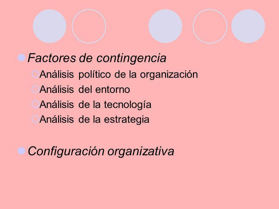 Factores de contingencia Análisis político de la organización Análisis del entorno Análisis de la tecnología Análisis de la estrategia Configuración o