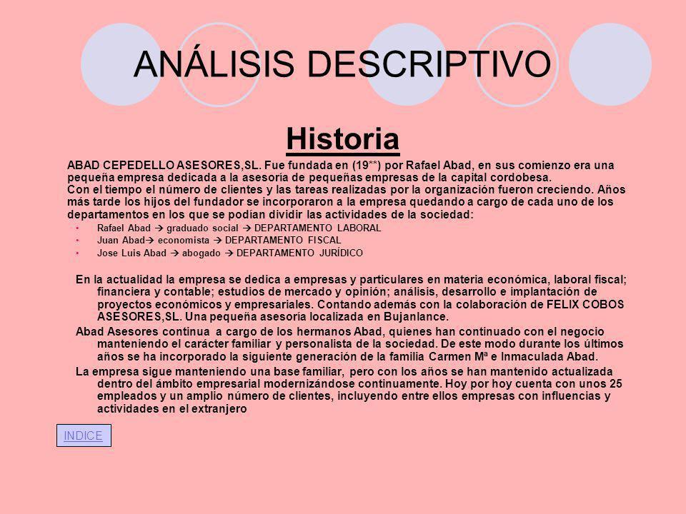 ANÁLISIS DESCRIPTIVO Historia ABAD CEPEDELLO ASESORES,SL. Fue fundada en (19**) por Rafael Abad, en sus comienzo era una pequeña empresa dedicada a la