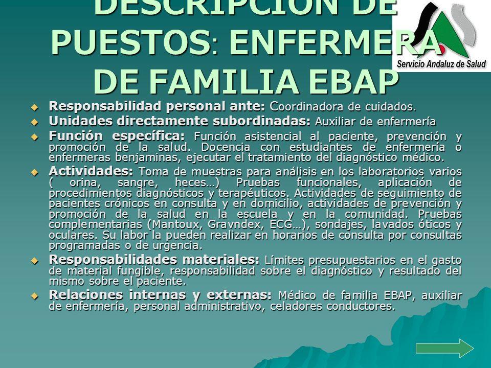 DESCRIPCIÓN DE PUESTOS : ENFERMERA DE FAMILIA EBAP Responsabilidad personal ante: C oordinadora de cuidados. Responsabilidad personal ante: C oordinad