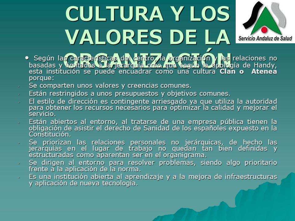 ANÁLISIS DE LA CULTURA Y LOS VALORES DE LA ORGANIZACIÓN Según las características del centro, la organización y las relaciones no basadas y limitadas
