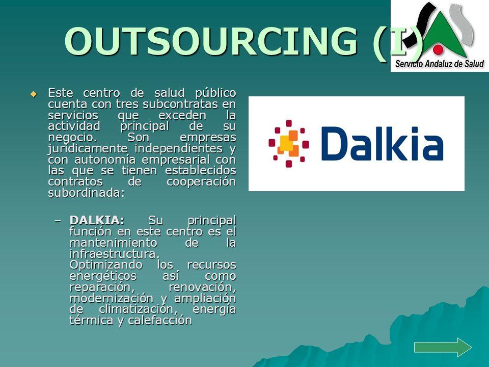 OUTSOURCING (I) Este centro de salud público cuenta con tres subcontratas en servicios que exceden la actividad principal de su negocio. Son empresas