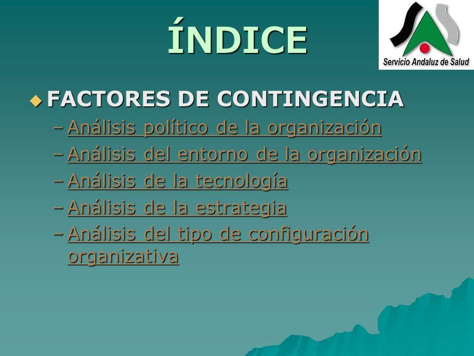 ÍNDICE FACTORES DE CONTINGENCIA FACTORES DE CONTINGENCIA –Análisis político de la organización –Análisis del entorno de la organización –Análisis de l