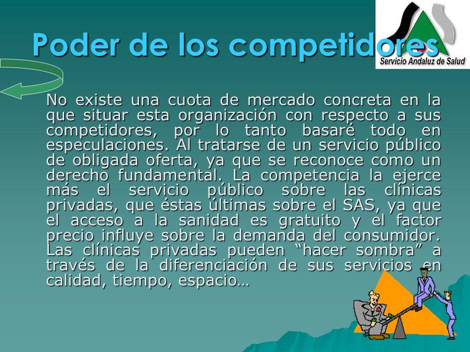 Poder de los competidores No existe una cuota de mercado concreta en la que situar esta organización con respecto a sus competidores, por lo tanto bas