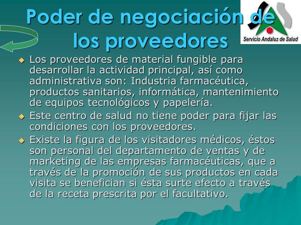 Poder de negociación de los proveedores Los proveedores de material fungible para desarrollar la actividad principal, así como administrativa son: Ind