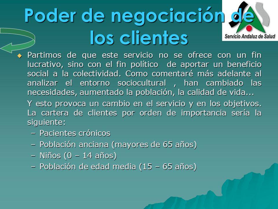 Poder de negociación de los clientes Partimos de que este servicio no se ofrece con un fin lucrativo, sino con el fin político de aportar un beneficio