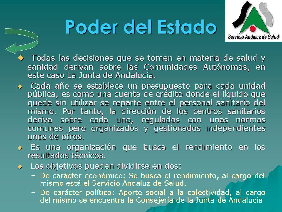 Poder del Estado Todas las decisiones que se tomen en materia de salud y sanidad derivan sobre las Comunidades Autónomas, en este caso La Junta de And