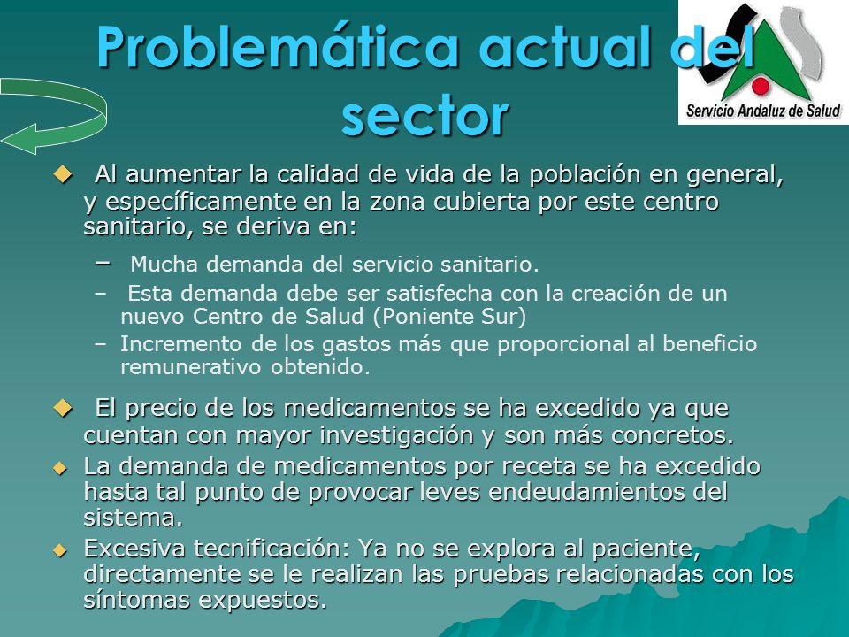 Problemática actual del sector Al aumentar la calidad de vida de la población en general, y específicamente en la zona cubierta por este centro sanita