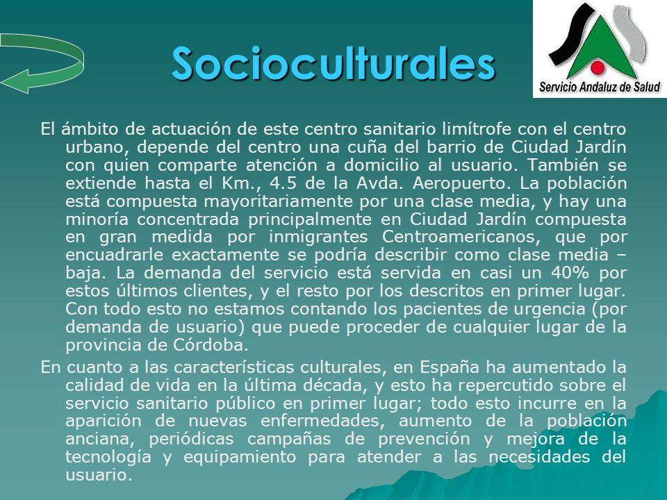 Socioculturales El ámbito de actuación de este centro sanitario limítrofe con el centro urbano, depende del centro una cuña del barrio de Ciudad Jardí