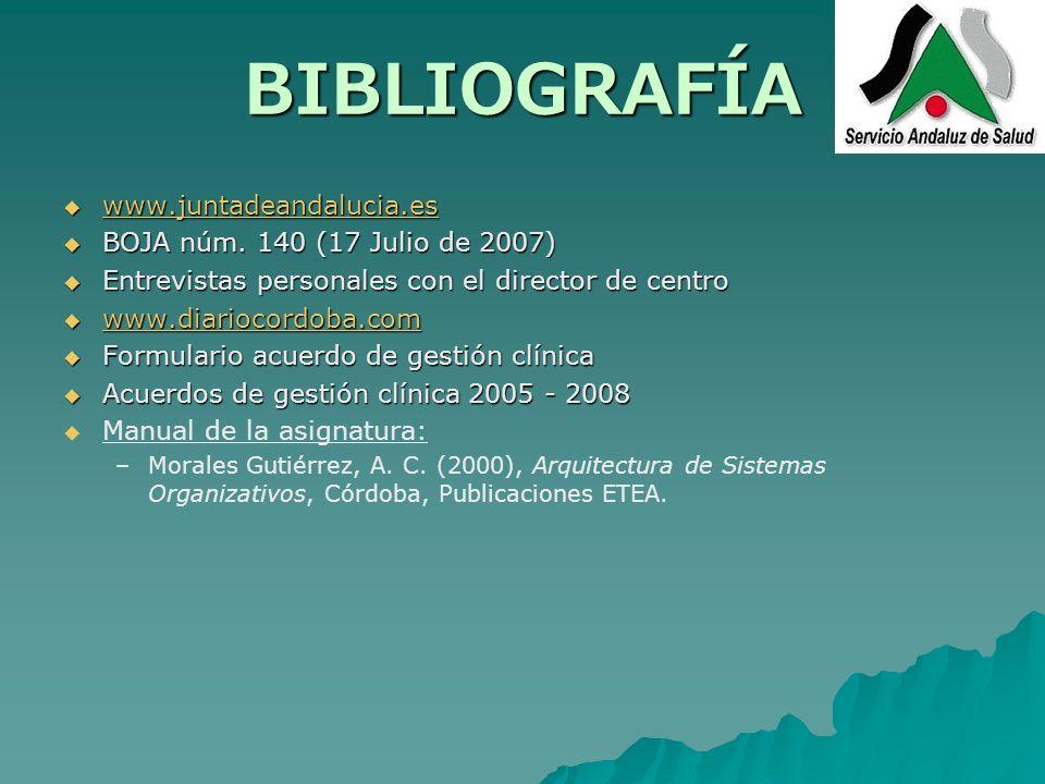 BIBLIOGRAFÍA www.juntadeandalucia.es www.juntadeandalucia.es www.juntadeandalucia.es BOJA núm. 140 (17 Julio de 2007) BOJA núm. 140 (17 Julio de 2007)