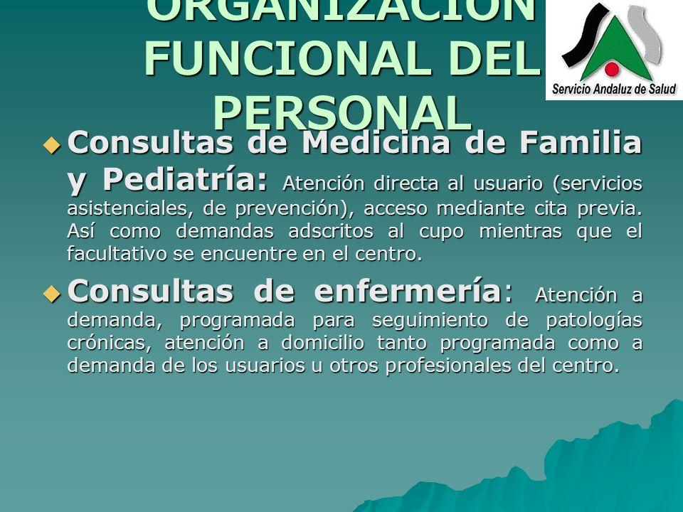 ORGANIZACIÓN FUNCIONAL DEL PERSONAL Consultas de Medicina de Familia y Pediatría: Atención directa al usuario (servicios asistenciales, de prevención)