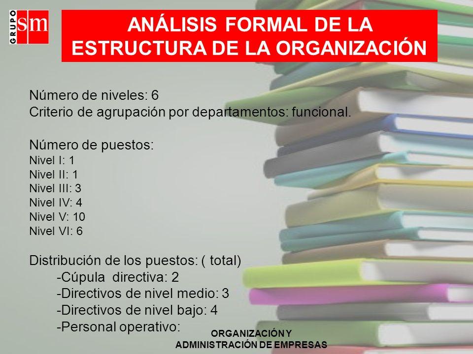 ORGANIZACIÓN Y ADMINISTRACIÓN DE EMPRESAS Responsabilidades: Dirección y administración del departamento de Clientes y de alcanzar los objetivos prees
