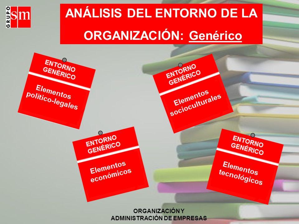 ORGANIZACIÓN Y ADMINISTRACIÓN DE EMPRESAS ANÁLISIS DEL ENTORNO DE LA ORGANIZACIÓN