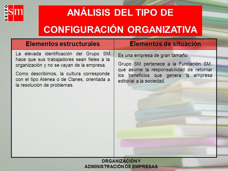 ORGANIZACIÓN Y ADMINISTRACIÓN DE EMPRESAS ANÁLISIS DEL TIPO DE CONFIGURACIÓN ORGANIZATIVA Elementos estructuralesElementos de situación Constituye un