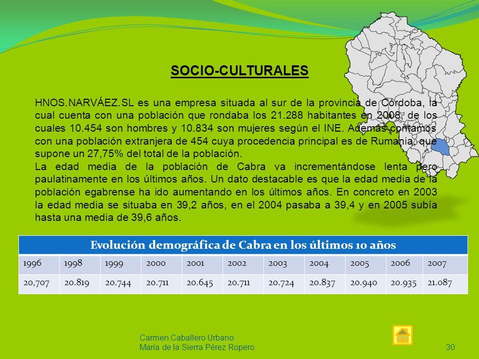 Carmen Caballero Urbano María de la Sierra Pérez Ropero29 ENTORNO DE LA ORGANIZACIÓN EMPRESA ENTORNO GENERAL ENTORNO ESPECÍFICO