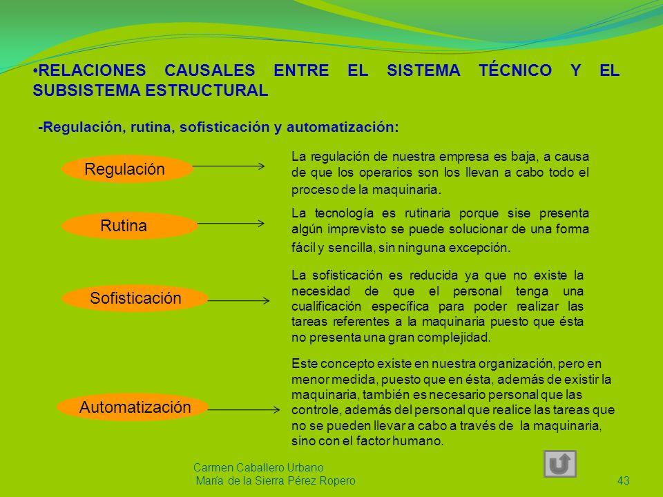 Carmen Caballero Urbano María de la Sierra Pérez Ropero42 OUTPUTS FINAL La producción de esta empresa está estandarizada por competencias.