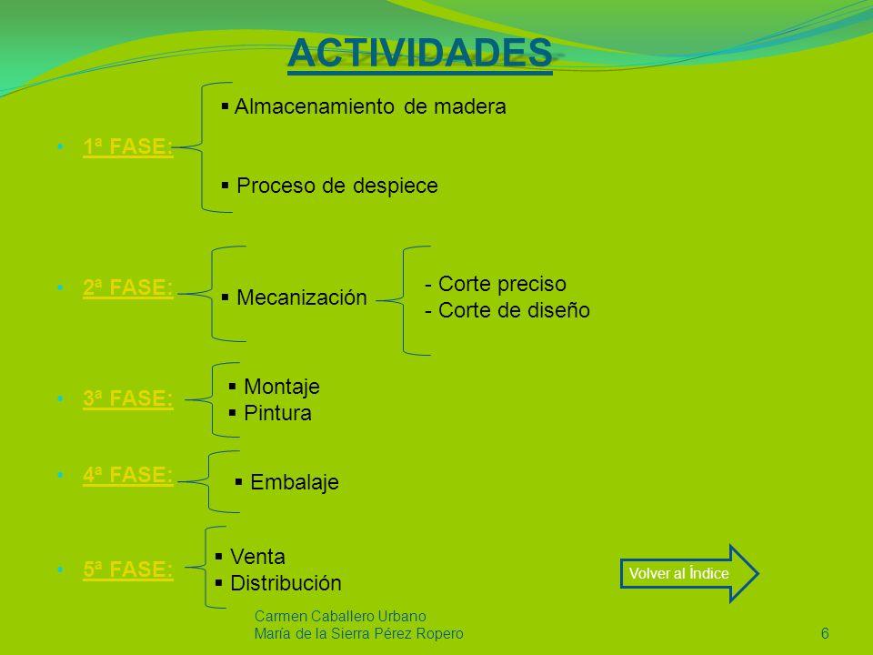 Carmen Caballero Urbano María de la Sierra Pérez Ropero26 Subcontratación (OUTSOURCING) Con el objetivo de flexibilizar la estructura de la organización nuestra empresa tiene subcontratada una de las tareas mas especializada en lo que se refiere a mano de obra.