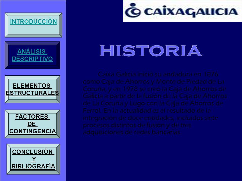 Caixa Galicia inició su andadura en 1876 como Caja de Ahorros y Monte de Piedad de La Coruña, y en 1978 se creó la Caja de Ahorros de Galicia a partir
