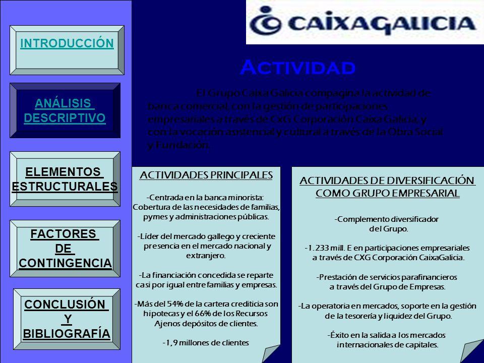 Actividad El Grupo Caixa Galicia compagina la actividad de banca comercial, con la gestión de participaciones empresariales a través de CxG Corporació