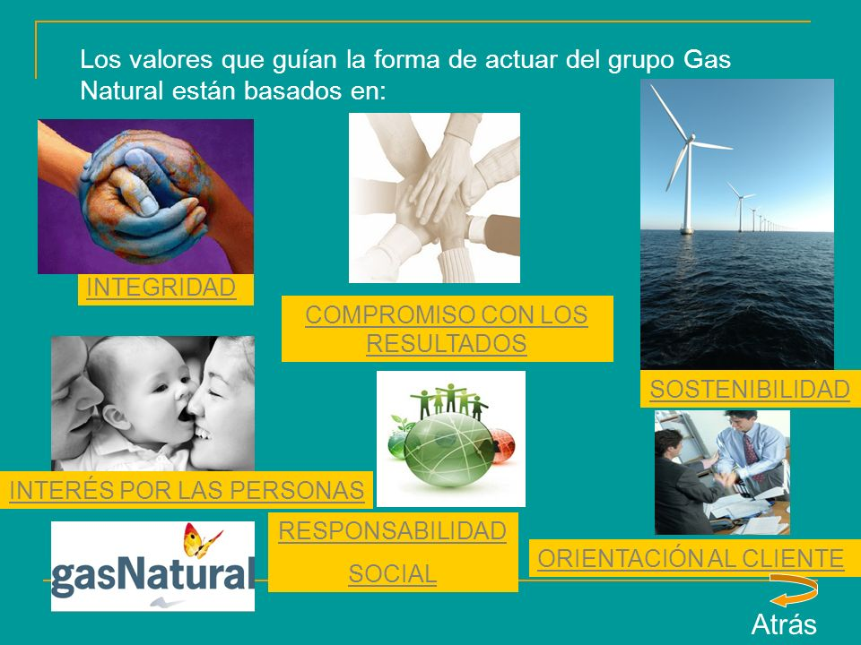 Los valores que guían la forma de actuar del grupo Gas Natural están basados en: SOSTENIBILIDAD INTERÉS POR LAS PERSONAS RESPONSABILIDAD SOCIAL COMPROMISO CON LOS RESULTADOS ORIENTACIÓN AL CLIENTE INTEGRIDAD Atrás