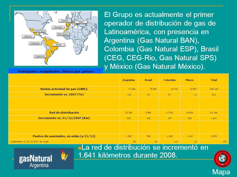 Principales magnitudes físicas por países ArgentinaBrasilColombiaMéxcoTotal Ventas actividad de gas (GWh): 71.96475.86716.72043.857208.408 Incremento vs.