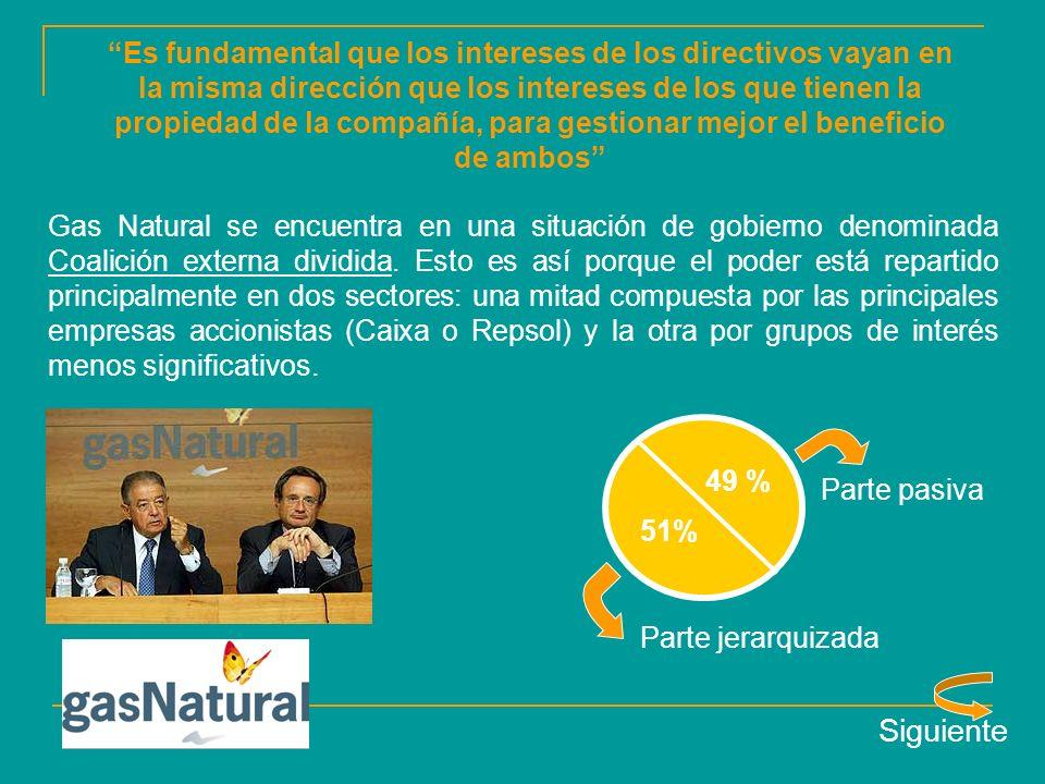 Es fundamental que los intereses de los directivos vayan en la misma dirección que los intereses de los que tienen la propiedad de la compañía, para gestionar mejor el beneficio de ambos Gas Natural se encuentra en una situación de gobierno denominada Coalición externa dividida.