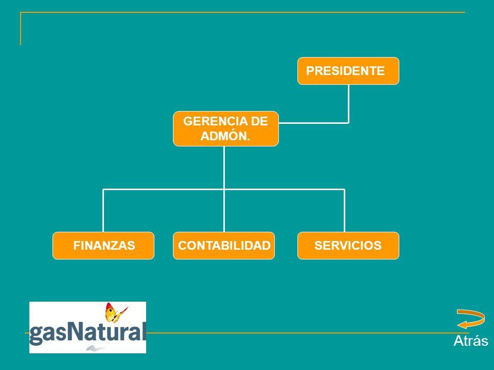 PRESIDENTE GERENCIA DE ADMÓN. FINANZASCONTABILIDADSERVICIOS Atrás