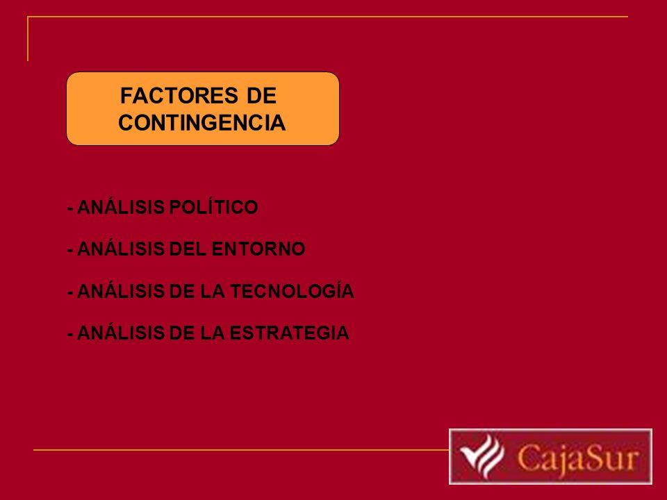 FACTORES DE CONTINGENCIA - ANÁLISIS POLÍTICO - ANÁLISIS DEL ENTORNO - ANÁLISIS DE LA TECNOLOGÍA - ANÁLISIS DE LA ESTRATEGIA