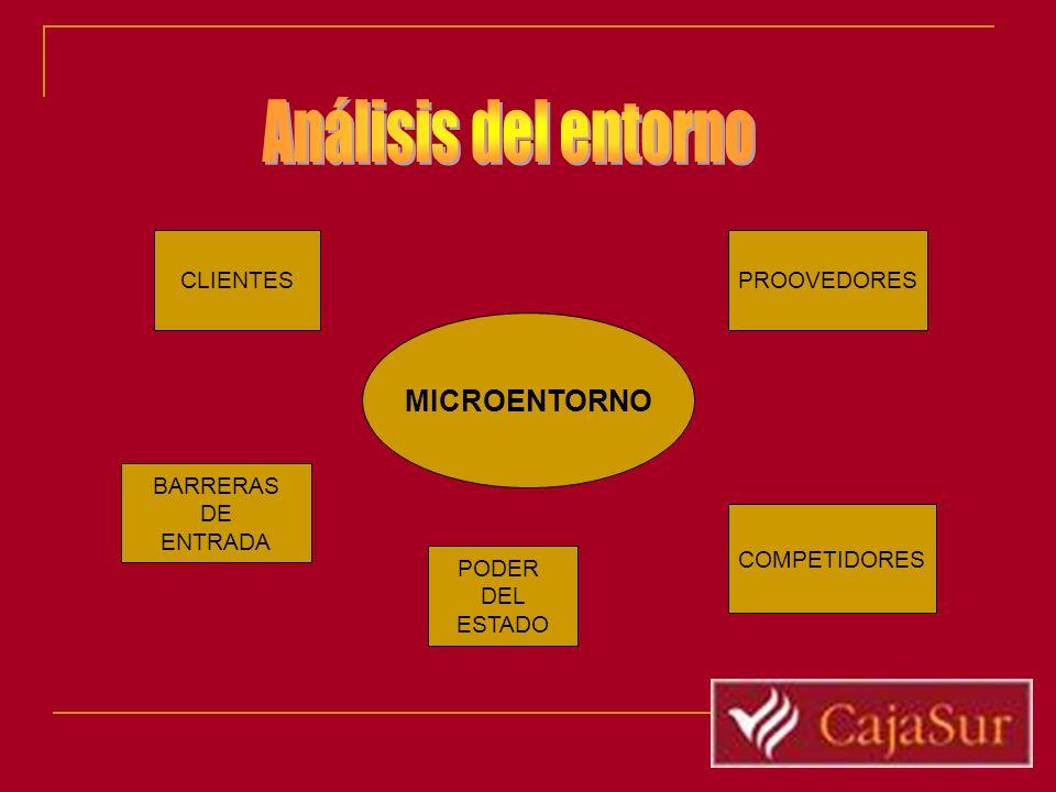 MICROENTORNO BARRERAS DE ENTRADA COMPETIDORES PROOVEDORESCLIENTES PODER DEL ESTADO