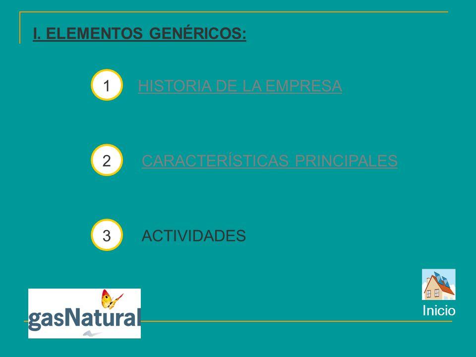 I. ELEMENTOS GENÉRICOS: 1 22 3 HISTORIA DE LA EMPRESA CARACTERÍSTICAS PRINCIPALES ACTIVIDADES Inicio