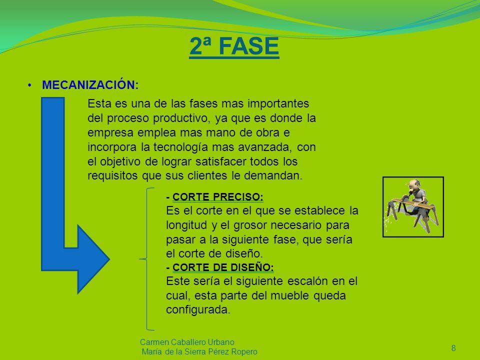 3ª FASE Carmen Caballero Urbano María de la Sierra Pérez Ropero9 Esta es una de las ultimas fases del desarrollo del producto es en la que se comienza a ensamblar cada una de las piezas que anteriormente hemos elaborado por separado, y así conseguir el producto semiterminado.