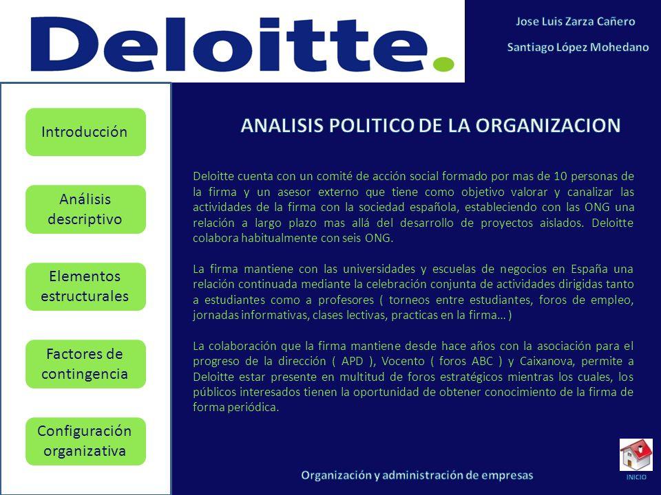 Elementos estructurales Factores de contingencia Configuración organizativa Introducción Análisis descriptivo Deloitte cuenta con un comité de acción