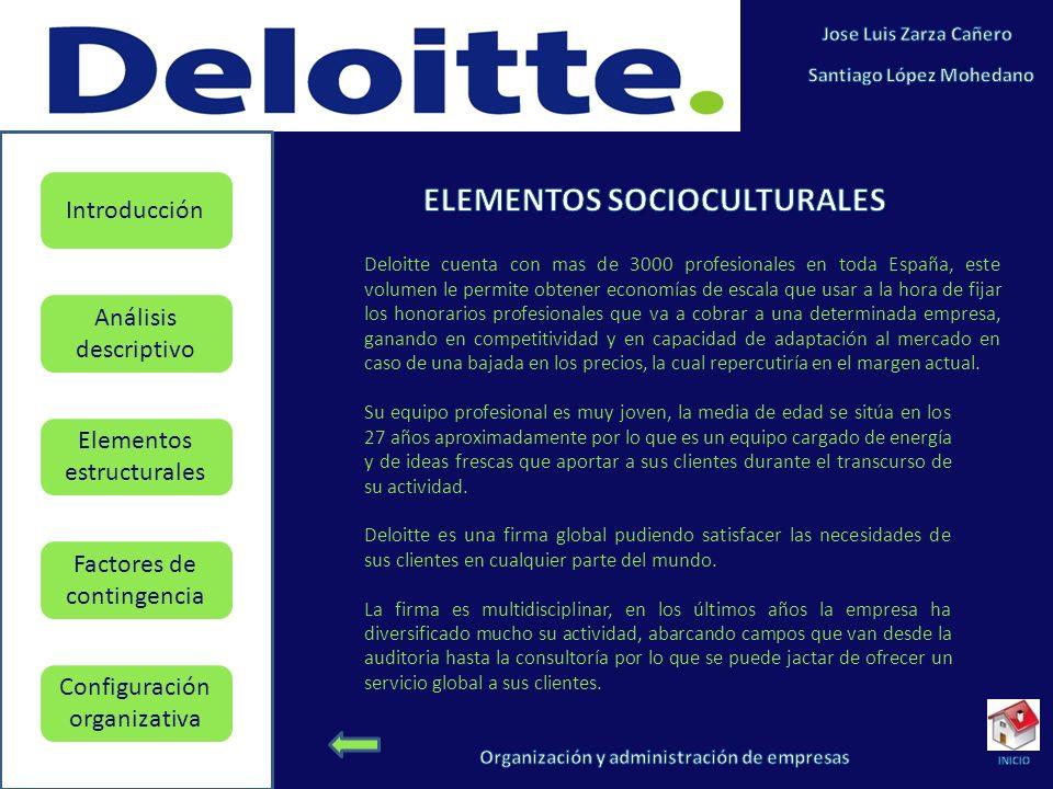Elementos estructurales Factores de contingencia Configuración organizativa Introducción Análisis descriptivo Deloitte cuenta con mas de 3000 profesio