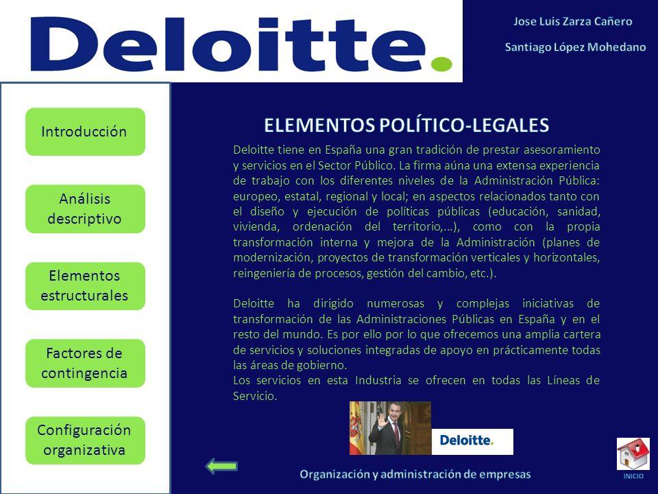 Elementos estructurales Factores de contingencia Configuración organizativa Introducción Análisis descriptivo Deloitte tiene en España una gran tradición de prestar asesoramiento y servicios en el Sector Público.