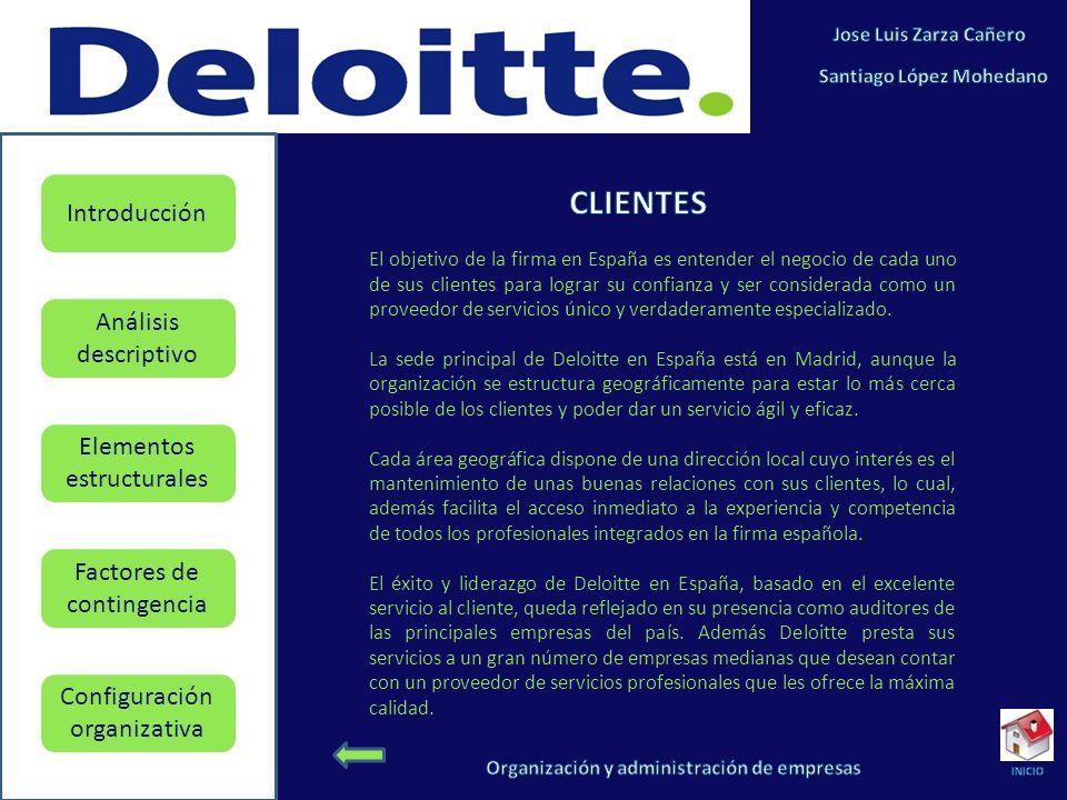 Elementos estructurales Factores de contingencia Configuración organizativa Introducción Análisis descriptivo El objetivo de la firma en España es ent