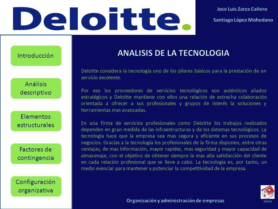 Elementos estructurales Factores de contingencia Configuración organizativa Introducción Análisis descriptivo Deloitte considera la tecnología uno de los pilares básicos para la prestación de un servicio excelente.
