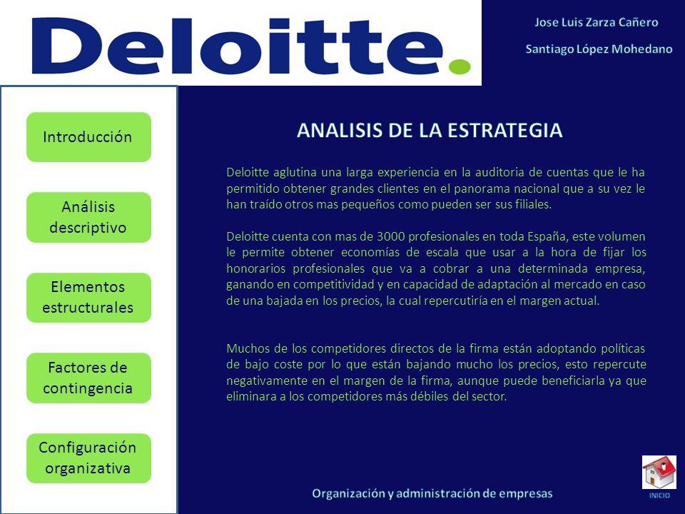Elementos estructurales Factores de contingencia Configuración organizativa Introducción Análisis descriptivo Deloitte aglutina una larga experiencia