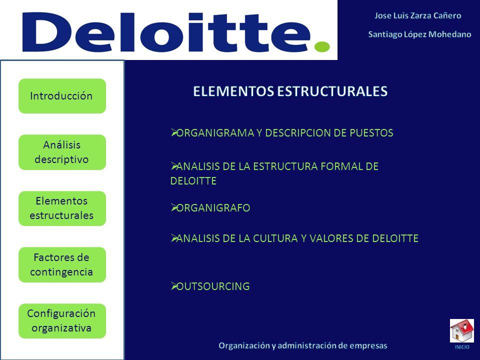 Elementos estructurales Factores de contingencia Configuración organizativa Introducción Análisis descriptivo ORGANIGRAMA Y DESCRIPCION DE PUESTOS ANALISIS DE LA ESTRUCTURA FORMAL DE DELOITTE ANALISIS DE LA ESTRUCTURA FORMAL DE DELOITTE ORGANIGRAFO ANALISIS DE LA CULTURA Y VALORES DE DELOITTE OUTSOURCING
