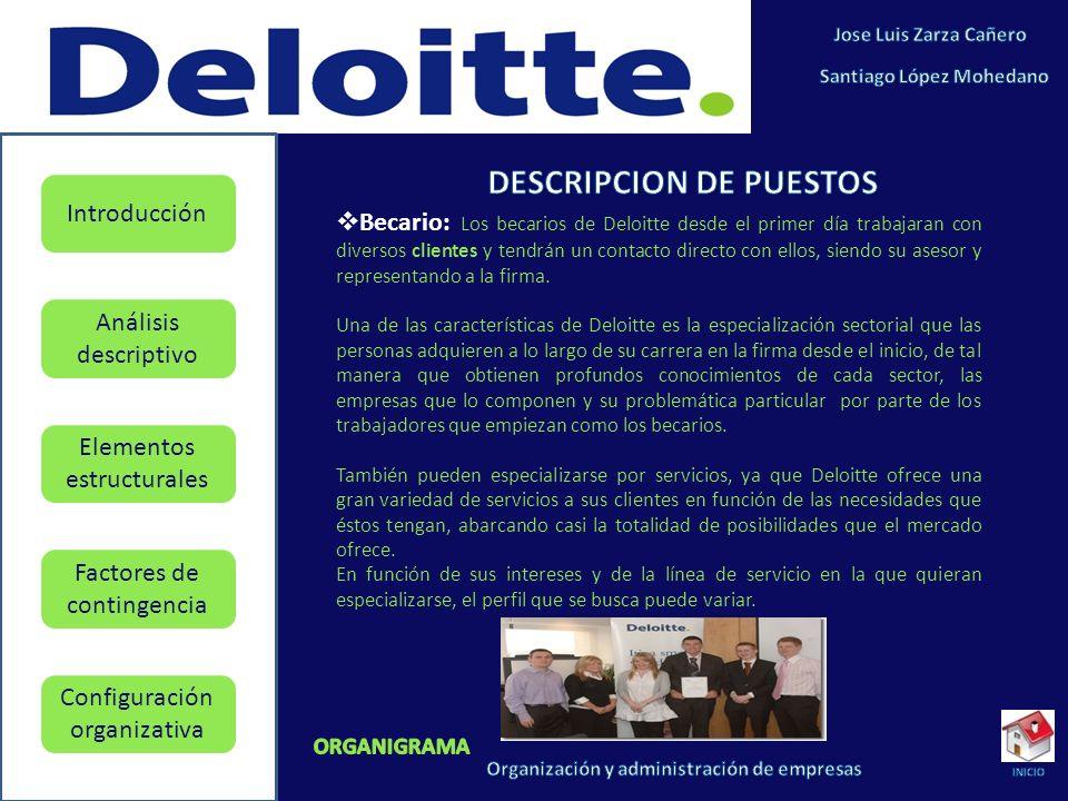 Elementos estructurales Factores de contingencia Configuración organizativa Introducción Análisis descriptivo Becario: Los becarios de Deloitte desde