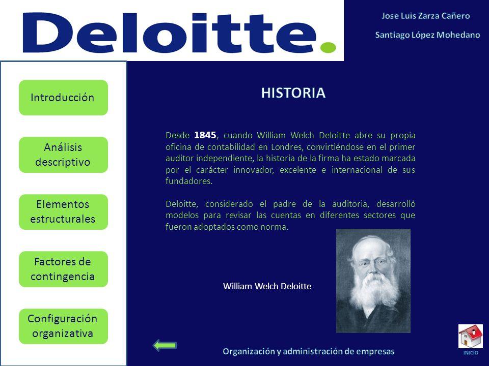 Elementos estructurales Factores de contingencia Configuración organizativa Introducción Análisis descriptivo Desde 1845, cuando William Welch Deloitt