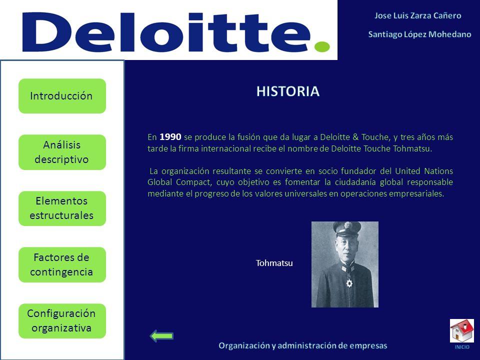 Elementos estructurales Factores de contingencia Configuración organizativa Introducción Análisis descriptivo En 1990 se produce la fusión que da lugar a Deloitte & Touche, y tres años más tarde la firma internacional recibe el nombre de Deloitte Touche Tohmatsu.