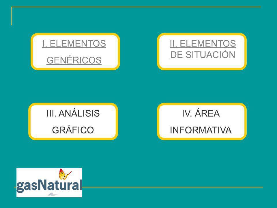 EL ENTORNO DE GAS NATURAL ES: INCIERTO La evolución de la generación eléctrica teniendo en cuenta la nueva tecnología y la innovación.