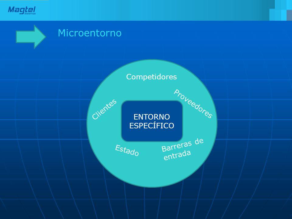 Microentorno Competidores Proveedores Estado Clientes Barreras de entrada ENTORNO ESPECÍFICO