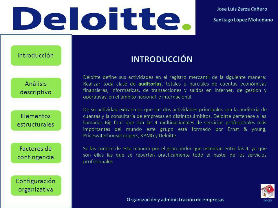 Elementos estructurales Factores de contingencia Configuración organizativa Introducción Análisis descriptivo Deloitte define sus actividades en el re