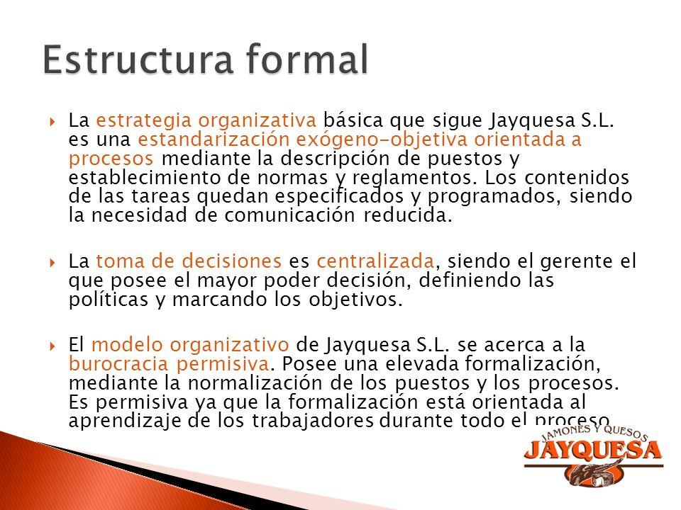 La estrategia organizativa básica que sigue Jayquesa S.L. es una estandarización exógeno-objetiva orientada a procesos mediante la descripción de pues