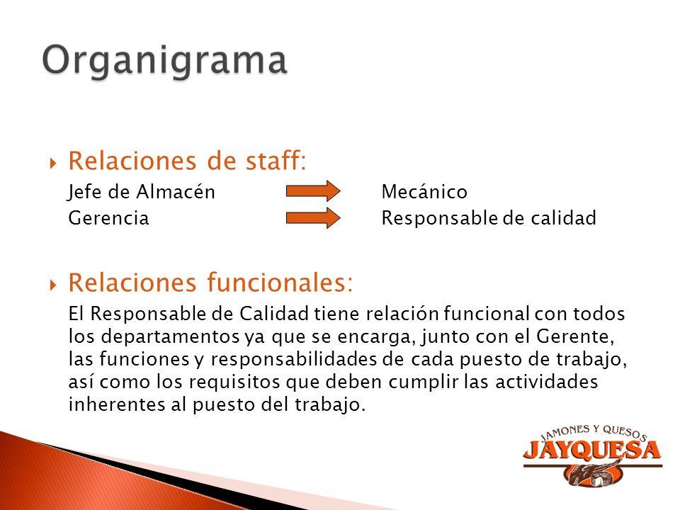 Relaciones de staff: Jefe de AlmacénMecánico GerenciaResponsable de calidad Relaciones funcionales: El Responsable de Calidad tiene relación funcional