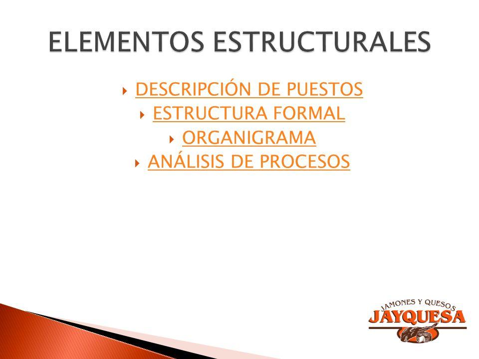 DESCRIPCIÓN DE PUESTOS ESTRUCTURA FORMAL ORGANIGRAMA ANÁLISIS DE PROCESOS