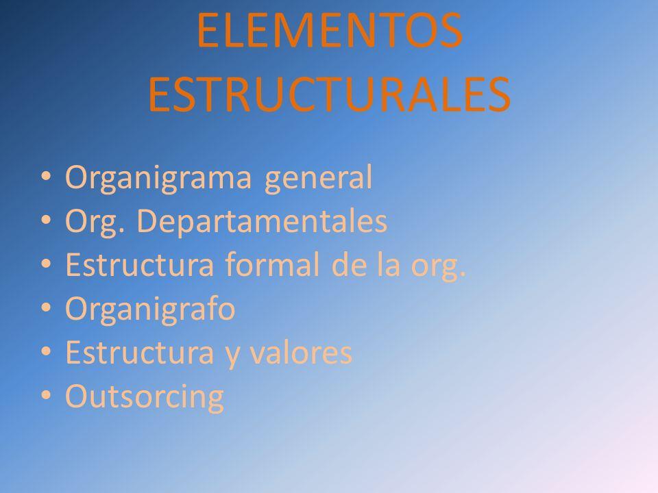 ELEMENTOS ESTRUCTURALES Organigrama general Org. Departamentales Estructura formal de la org. Organigrafo Estructura y valores Outsorcing